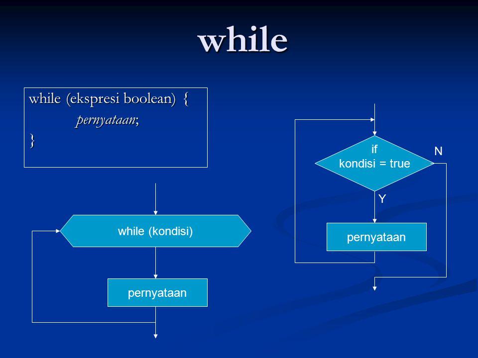 while while (ekspresi boolean) { pernyataan; } if kondisi = true pernyataan Y N while (kondisi) pernyataan