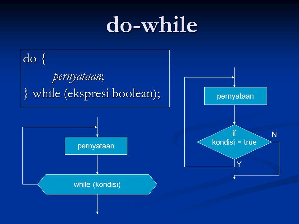 do-while do { pernyataan; } while (ekspresi boolean); if kondisi = true pernyataan Y N while (kondisi) pernyataan