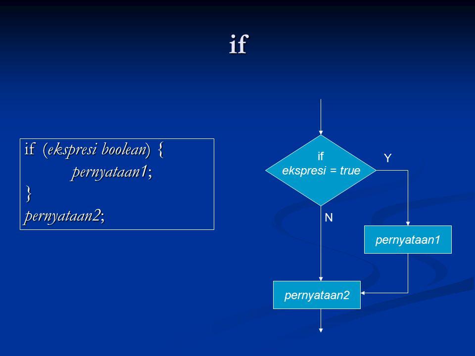 if if (ekspresi boolean) { pernyataan1; } pernyataan2; if ekspresi = true pernyataan1 pernyataan2 Y N