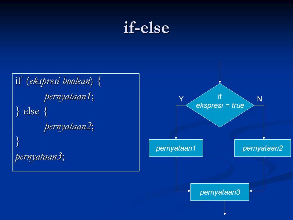 if-else if (ekspresi boolean) { pernyataan1; } else { pernyataan2; } pernyataan3; if ekspresi = true pernyataan2 pernyataan3 YN pernyataan1