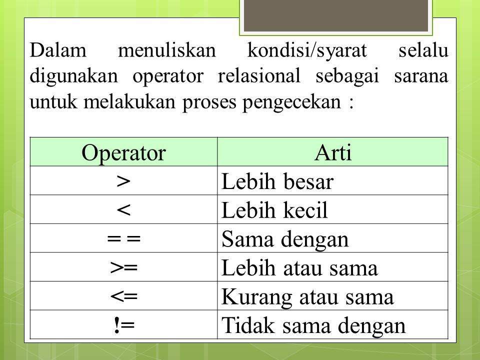 Dalam menuliskan kondisi/syarat selalu digunakan operator relasional sebagai sarana untuk melakukan proses pengecekan : OperatorArti >Lebih besar <Lebih kecil = Sama dengan >=Lebih atau sama <=Kurang atau sama !=Tidak sama dengan
