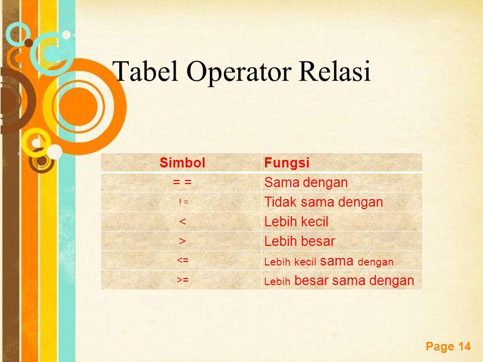 Free Powerpoint Templates Page 13 Operator Relasi Operator Relasi digunakan untuk membandingkan dua buah nilai. Hasil dari perbandingan operator ini m