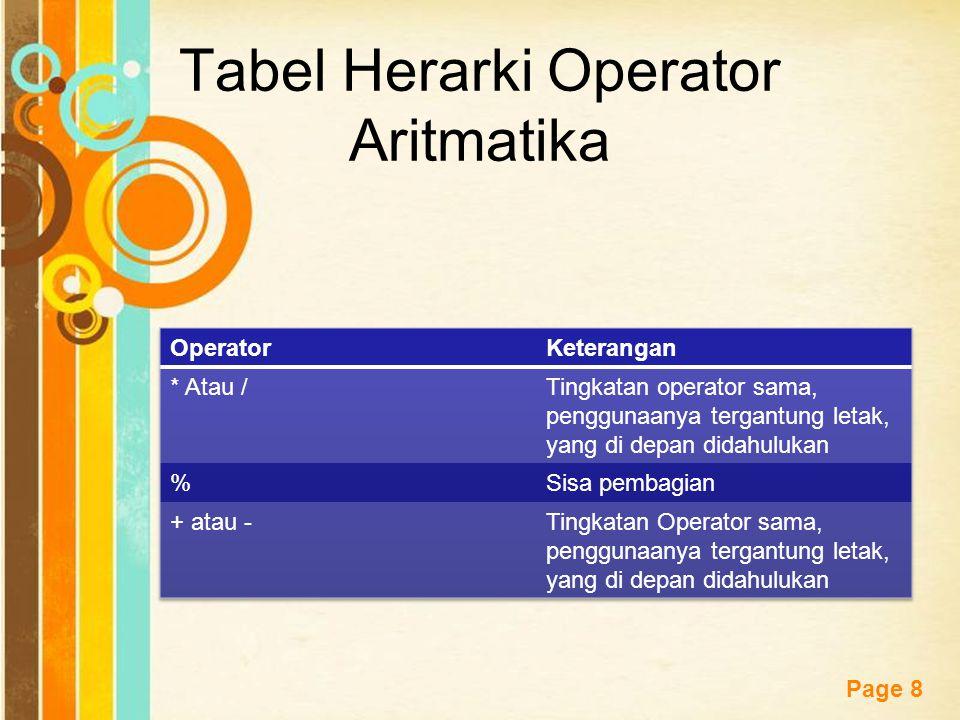 Free Powerpoint Templates Page 7 Herarki Operator Aritmatik Dalam suatu ekspresi aritmatika dapat dijumpai beberapa operator aritmatika yang berbeda s