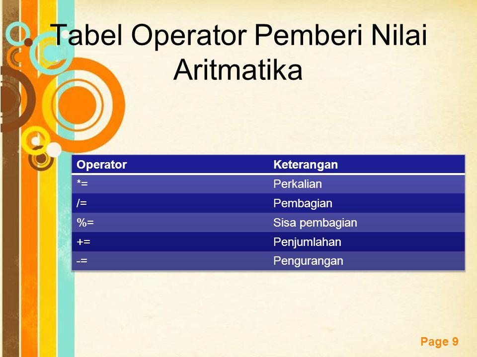 Free Powerpoint Templates Page 19 <<Shift Left Digunakan untuk menggeser sejumlah bit ke kiri.