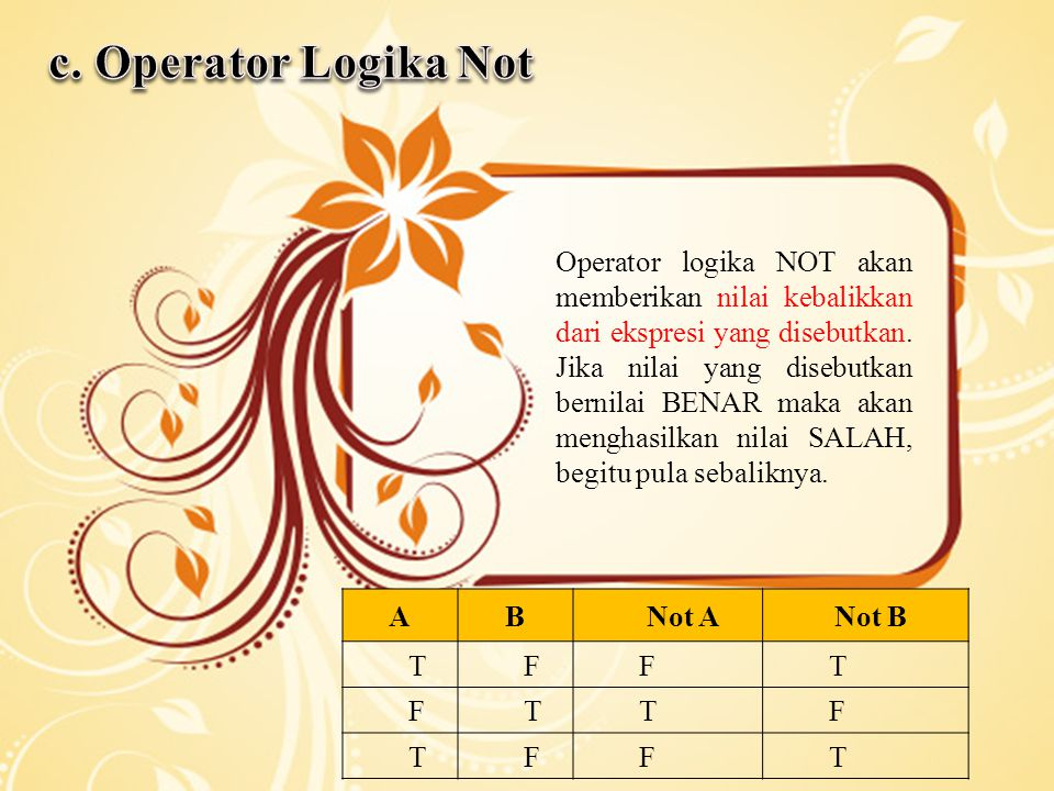 Operator logika NOT akan memberikan nilai kebalikkan dari ekspresi yang disebutkan.