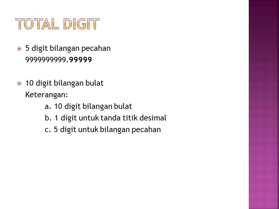  5 digit bilangan pecahan 9999999999.99999  10 digit bilangan bulat Keterangan: a. 10 digit bilangan bulat b. 1 digit untuk tanda titik desimal c. 5