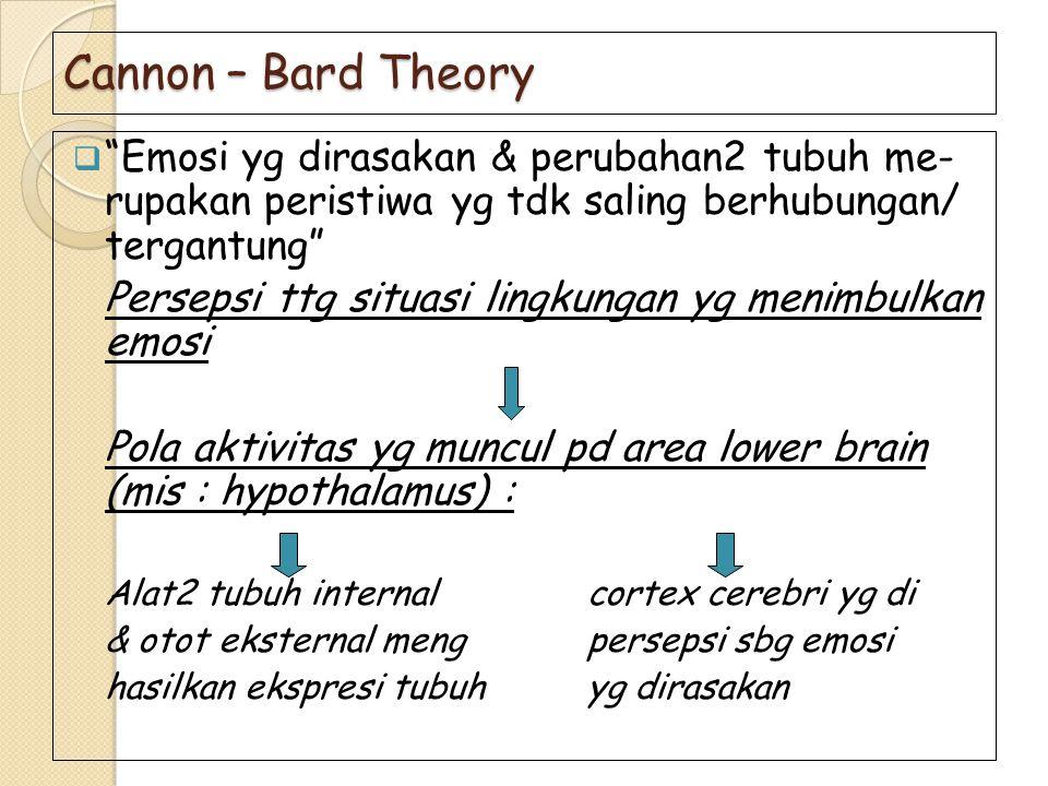 "Cannon – Bard Theory  ""Emosi yg dirasakan & perubahan2 tubuh me- rupakan peristiwa yg tdk saling berhubungan/ tergantung"" Persepsi ttg situasi lingku"
