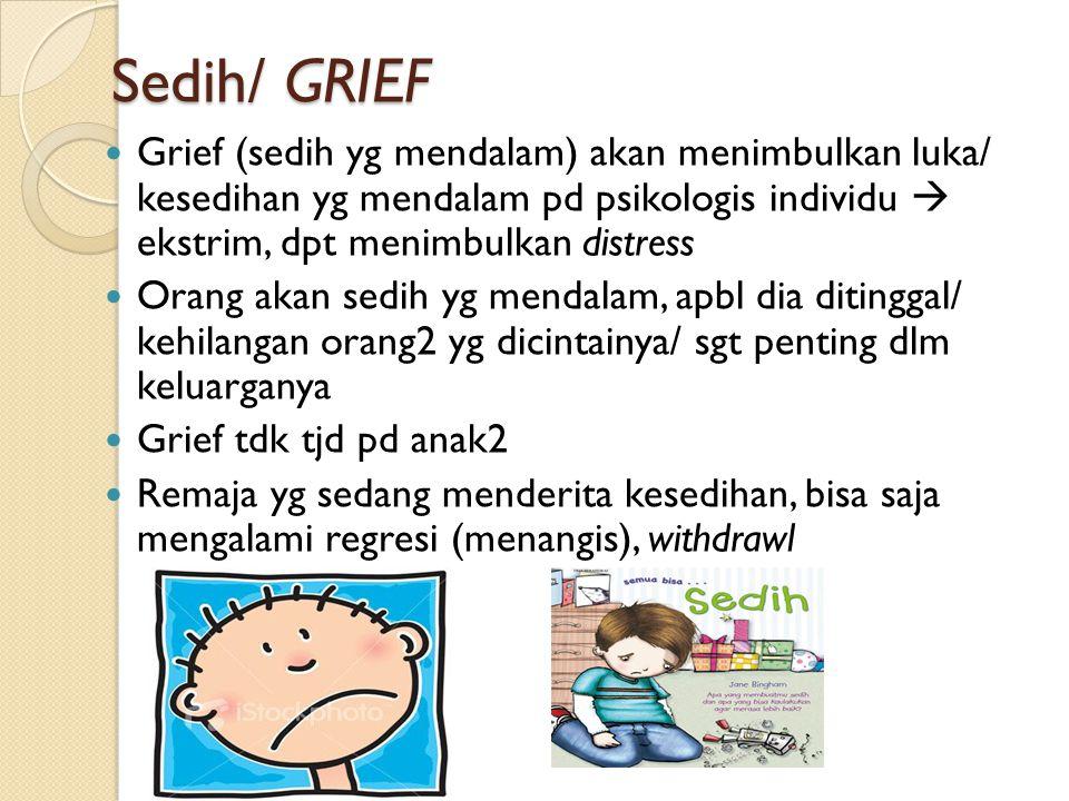 Sedih/ GRIEF Grief (sedih yg mendalam) akan menimbulkan luka/ kesedihan yg mendalam pd psikologis individu  ekstrim, dpt menimbulkan distress Orang akan sedih yg mendalam, apbl dia ditinggal/ kehilangan orang2 yg dicintainya/ sgt penting dlm keluarganya Grief tdk tjd pd anak2 Remaja yg sedang menderita kesedihan, bisa saja mengalami regresi (menangis), withdrawl