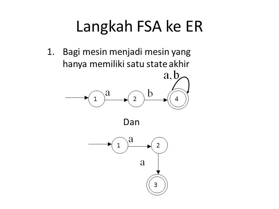 Langkah FSA ke ER 142 1.Bagi mesin menjadi mesin yang hanya memiliki satu state akhir Dan 12 3