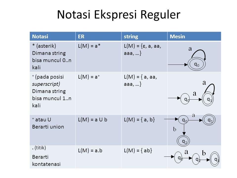 Notasi Ekspresi Reguler NotasiERstringMesin * (asterik) Dimana string bisa muncul 0..n kali L(M) = a*L(M) = {ε, a, aa, aaa, …} + (pada posisi superscr