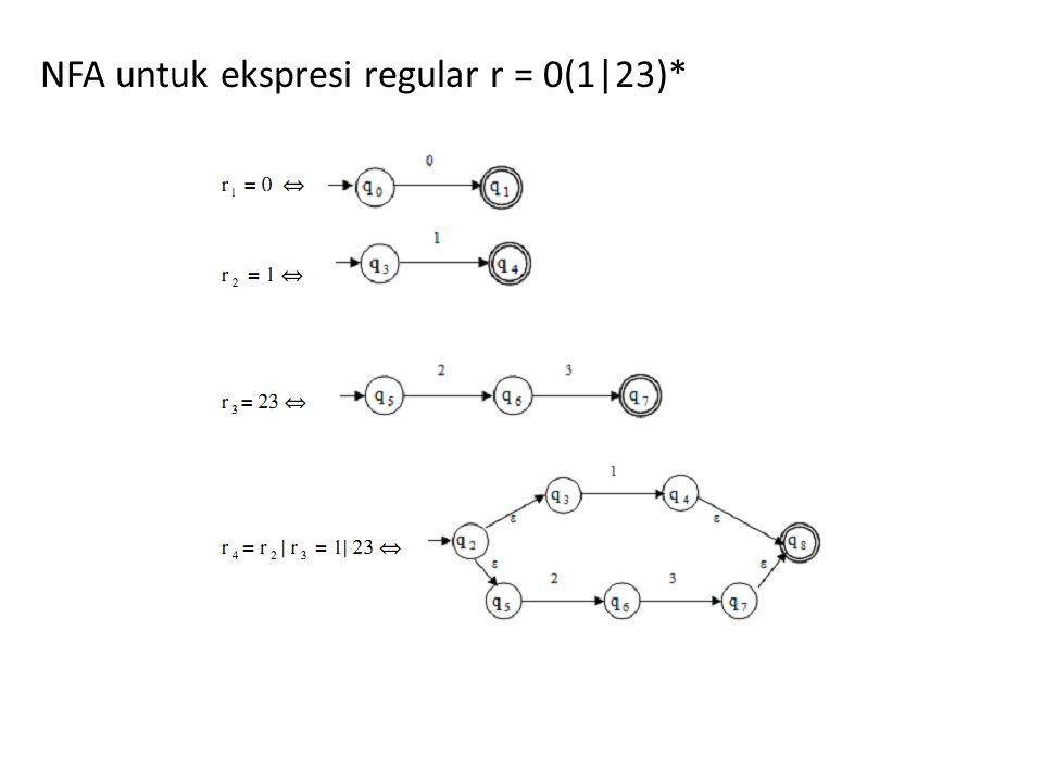 NFA untuk ekspresi regular r = 0(1|23)*