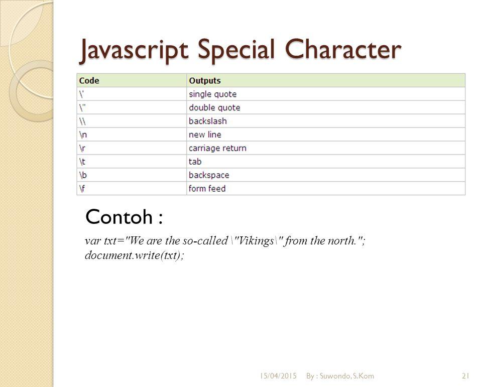 Javascript Special Character Contoh : var txt=