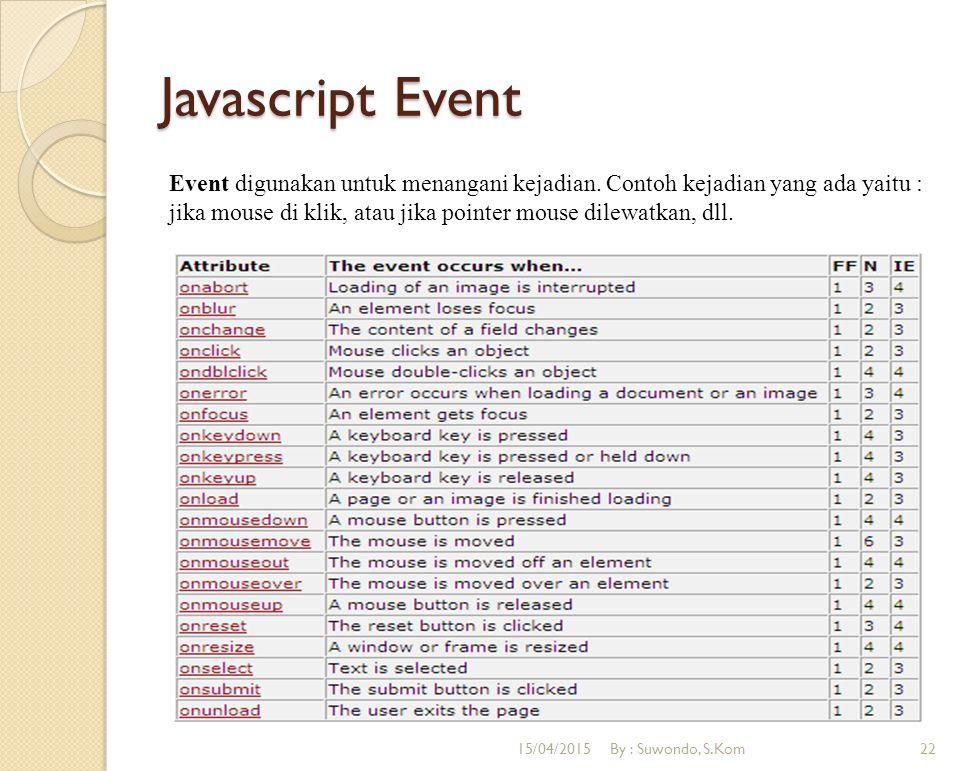 Javascript Event Event digunakan untuk menangani kejadian. Contoh kejadian yang ada yaitu : jika mouse di klik, atau jika pointer mouse dilewatkan, dl