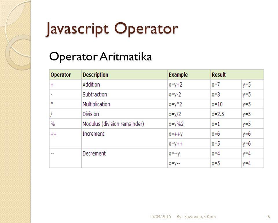 Javascript Operator Operator Aritmatika 15/04/2015By : Suwondo, S.Kom6