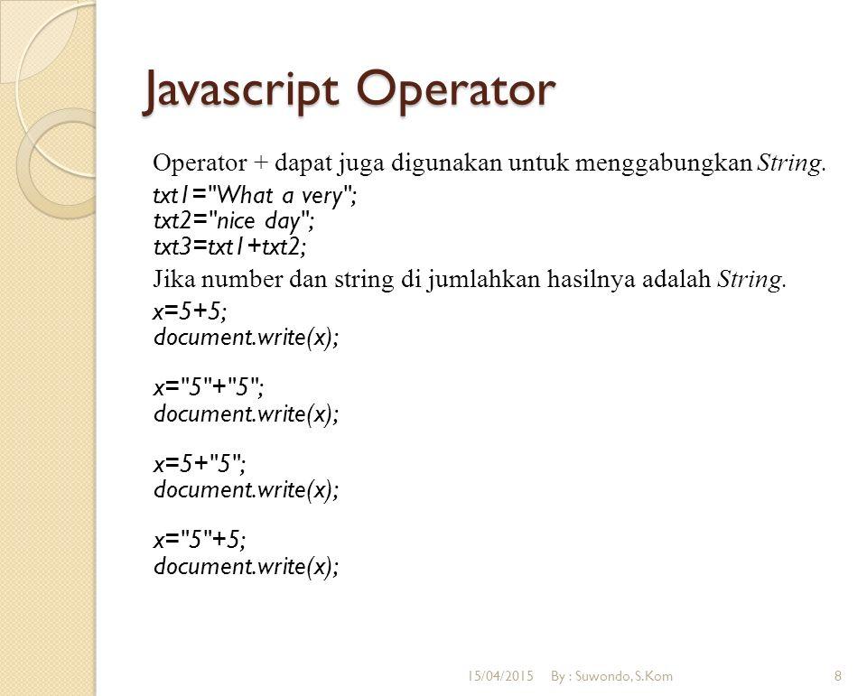 Javascript Operator Operator + dapat juga digunakan untuk menggabungkan String. txt1=