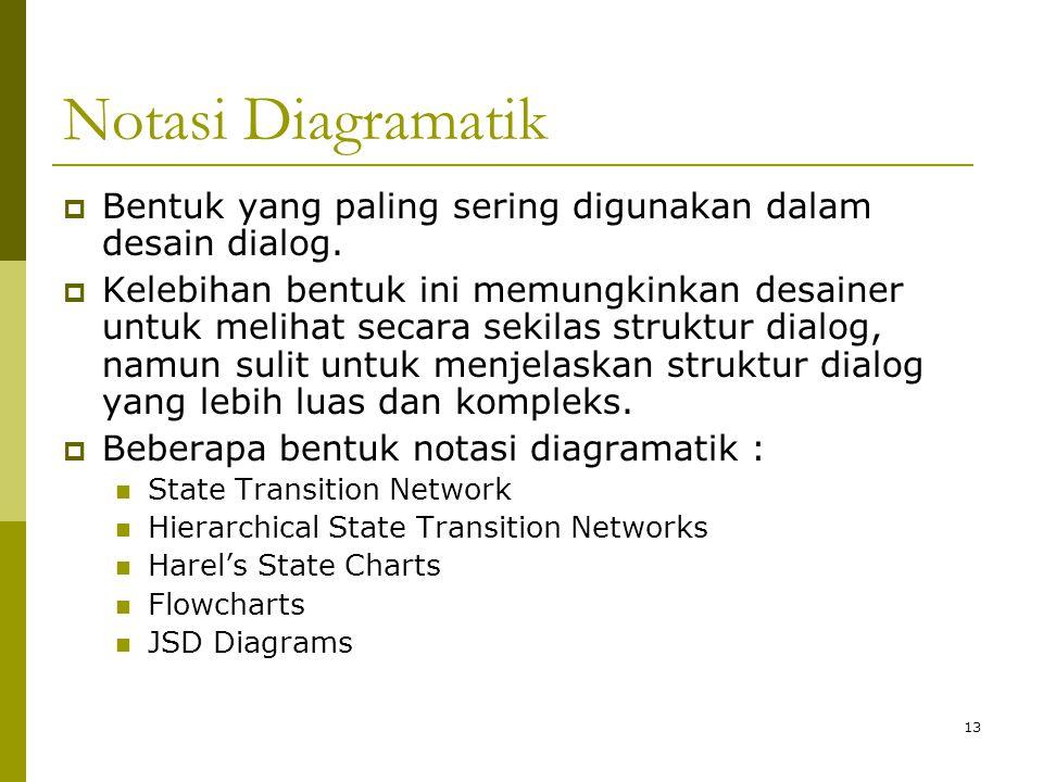 Notasi Diagramatik  Bentuk yang paling sering digunakan dalam desain dialog.  Kelebihan bentuk ini memungkinkan desainer untuk melihat secara sekila