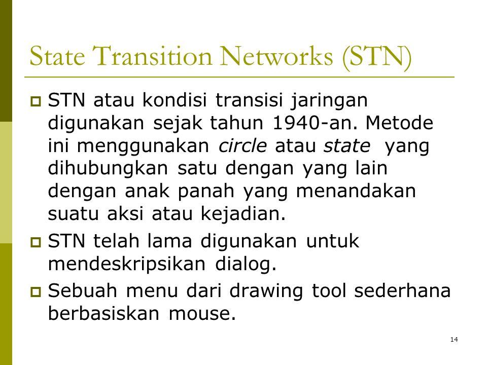 State Transition Networks (STN)  STN atau kondisi transisi jaringan digunakan sejak tahun 1940-an. Metode ini menggunakan circle atau state yang dihu