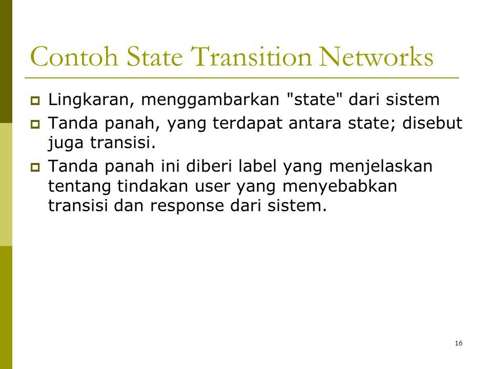 Contoh State Transition Networks  Lingkaran, menggambarkan
