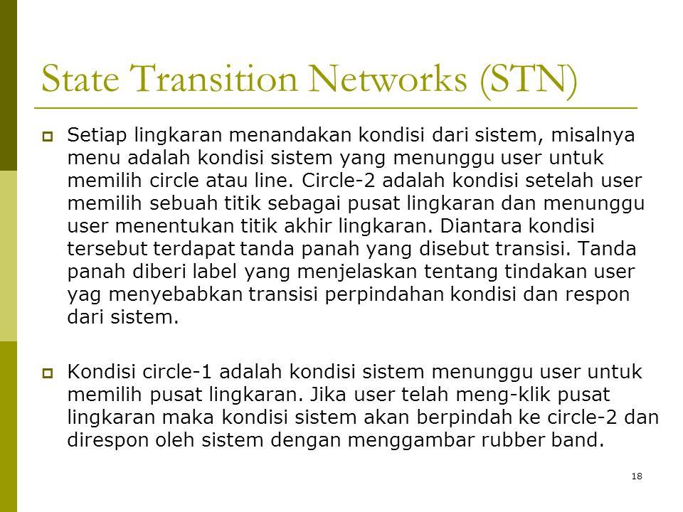 State Transition Networks (STN) 18  Setiap lingkaran menandakan kondisi dari sistem, misalnya menu adalah kondisi sistem yang menunggu user untuk mem