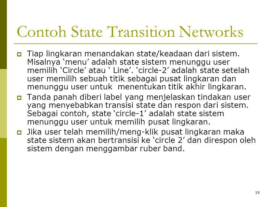 Contoh State Transition Networks  Tiap lingkaran menandakan state/keadaan dari sistem. Misalnya 'menu' adalah state sistem menunggu user memilih 'Cir