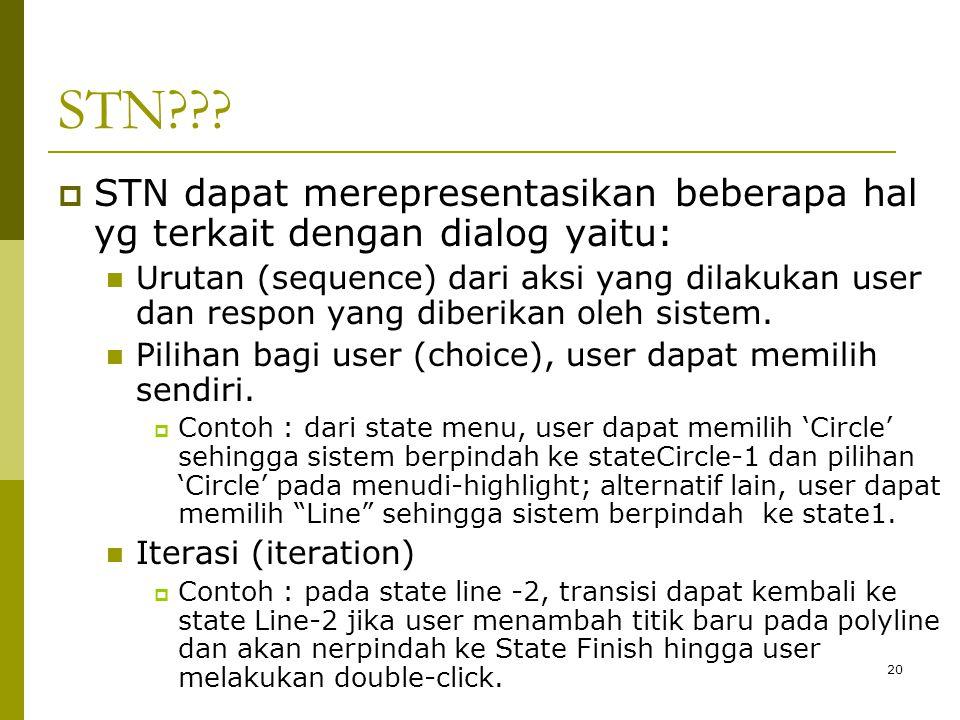 STN???  STN dapat merepresentasikan beberapa hal yg terkait dengan dialog yaitu: Urutan (sequence) dari aksi yang dilakukan user dan respon yang dibe