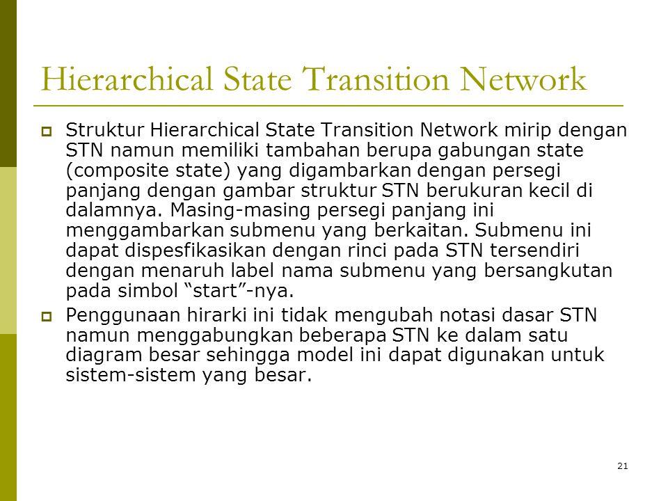 Hierarchical State Transition Network  Struktur Hierarchical State Transition Network mirip dengan STN namun memiliki tambahan berupa gabungan state