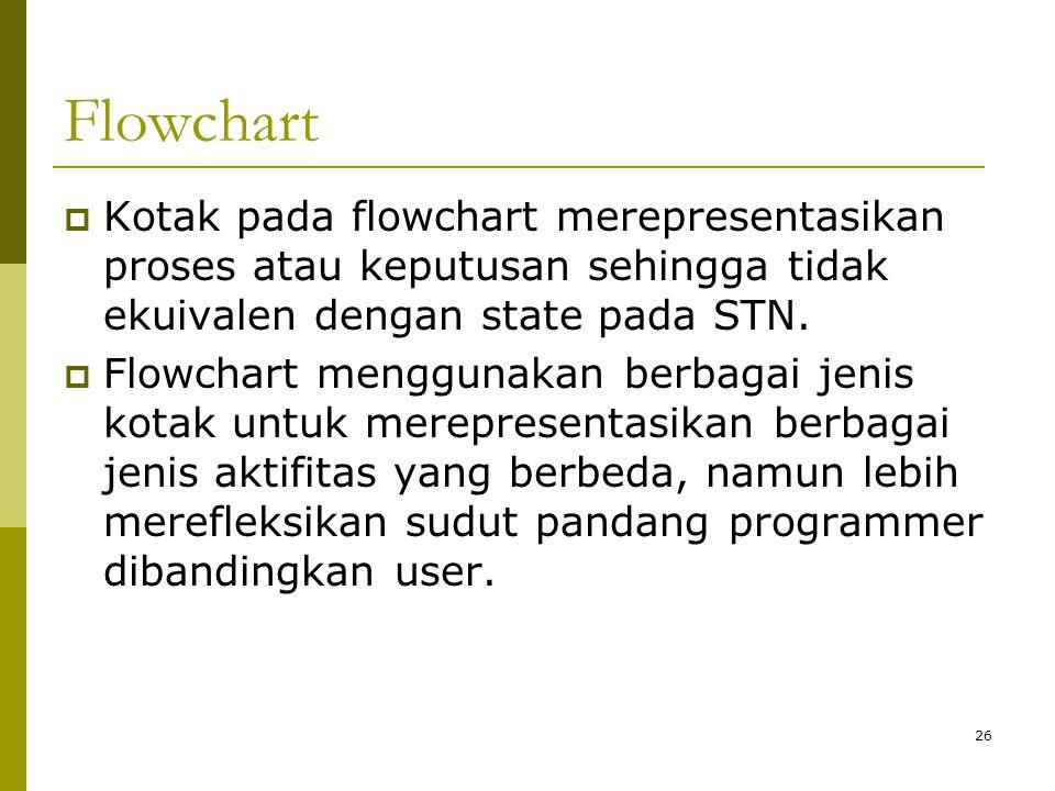 Flowchart  Kotak pada flowchart merepresentasikan proses atau keputusan sehingga tidak ekuivalen dengan state pada STN.  Flowchart menggunakan berba