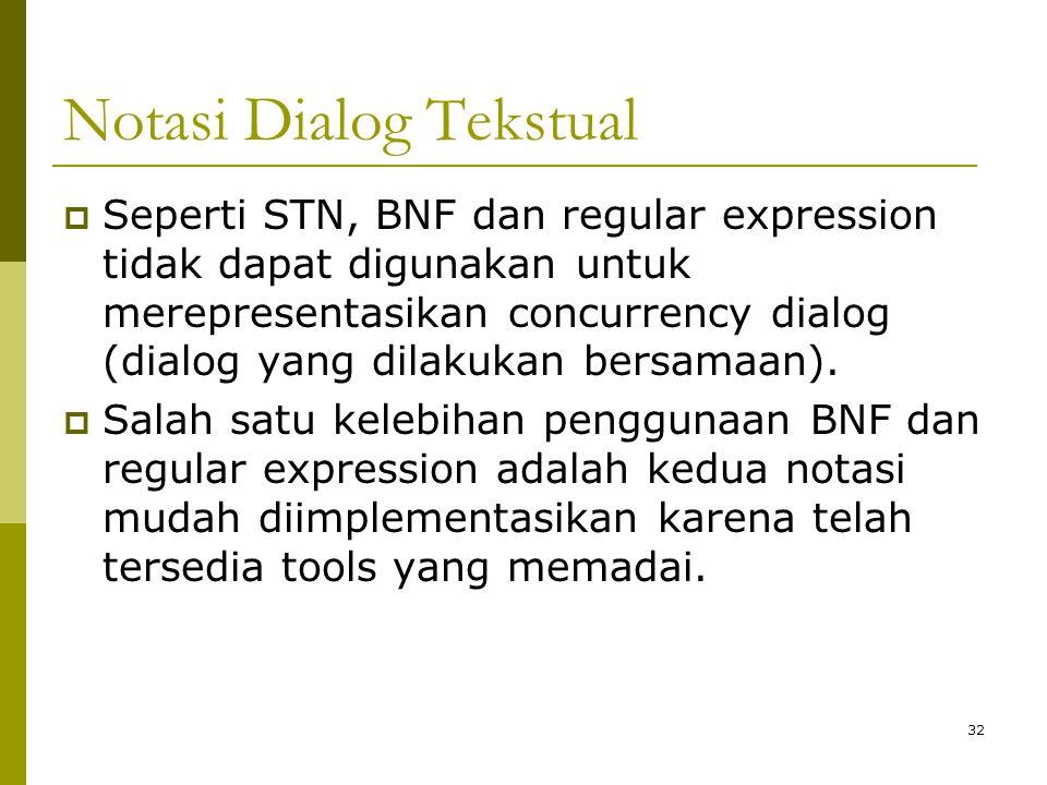 Notasi Dialog Tekstual  Seperti STN, BNF dan regular expression tidak dapat digunakan untuk merepresentasikan concurrency dialog (dialog yang dilakuk