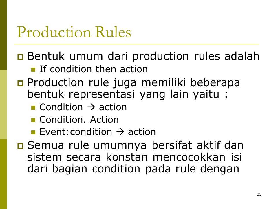 Production Rules  Bentuk umum dari production rules adalah If condition then action  Production rule juga memiliki beberapa bentuk representasi yang