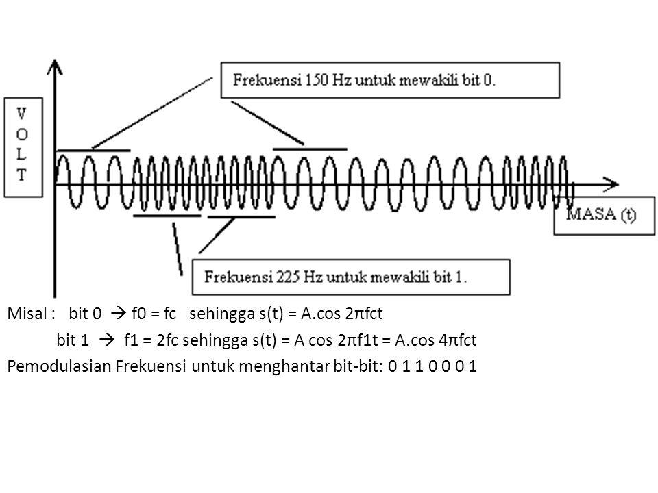 Misal : bit 0  f0 = fc sehingga s(t) = A.cos 2πfct bit 1  f1 = 2fc sehingga s(t) = A cos 2πf1t = A.cos 4πfct Pemodulasian Frekuensi untuk menghantar