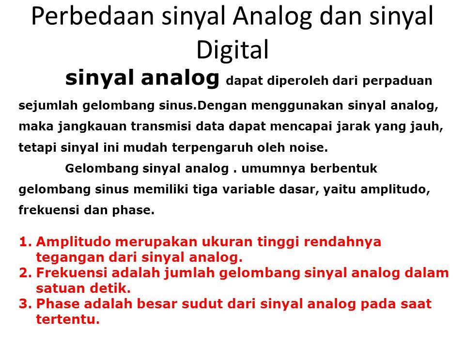 Perbedaan sinyal Analog dan sinyal Digital Sinyal digital adalah sinyal data dalam bentuk pulsa yang dapat mengalami perubahan yang tiba-tiba dan mempunyai besaran 0 dan 1.