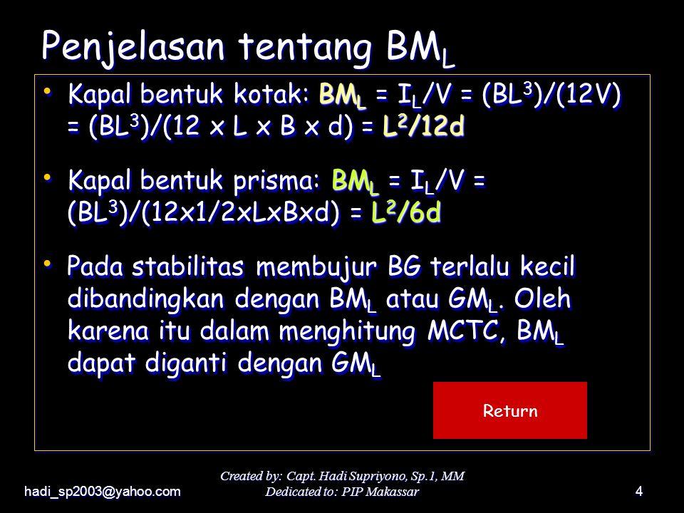 hadi_sp2003@yahoo.com Created by: Capt. Hadi Supriyono, Sp.1, MM Dedicated to: PIP Makassar4 Penjelasan tentang BM L Kapal bentuk kotak: BM L = I L /V