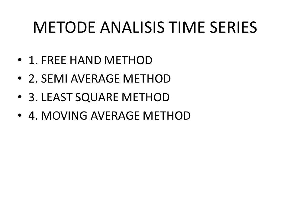 METODE ANALISIS TIME SERIES 1. FREE HAND METHOD 2. SEMI AVERAGE METHOD 3. LEAST SQUARE METHOD 4. MOVING AVERAGE METHOD