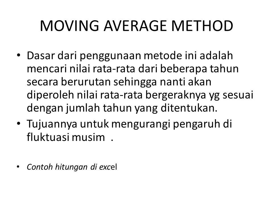 MOVING AVERAGE METHOD Dasar dari penggunaan metode ini adalah mencari nilai rata-rata dari beberapa tahun secara berurutan sehingga nanti akan diperol
