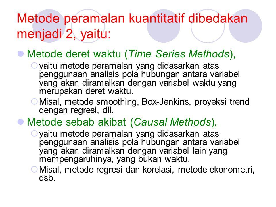 3 MACAM METODE PEMULUSAN: Metode Sederhana (Naïve Model)  Digunakan untuk membuat model-model yang sederhana yang menganggap bahwa periode yang baru saja berlalu adalah alat peramalan yang baik untuk meramalkan keadaan di masa datang.