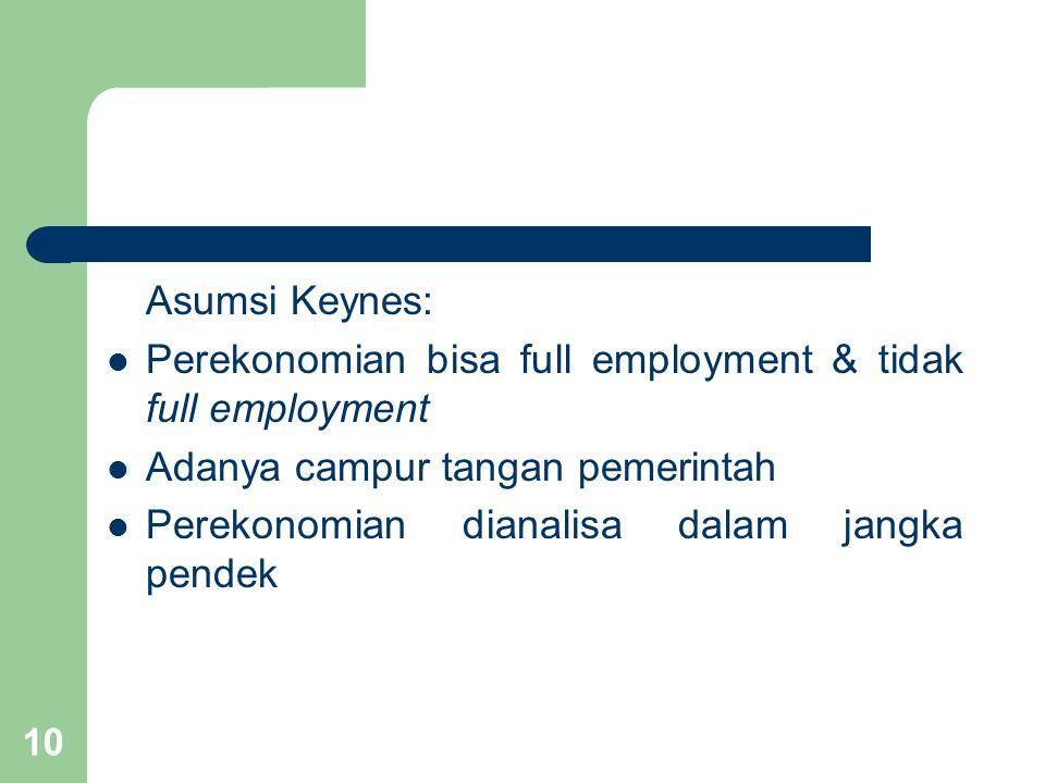 10 Asumsi Keynes: Perekonomian bisa full employment & tidak full employment Adanya campur tangan pemerintah Perekonomian dianalisa dalam jangka pendek