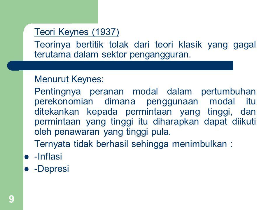 9 Teori Keynes (1937) Teorinya bertitik tolak dari teori klasik yang gagal terutama dalam sektor pengangguran.