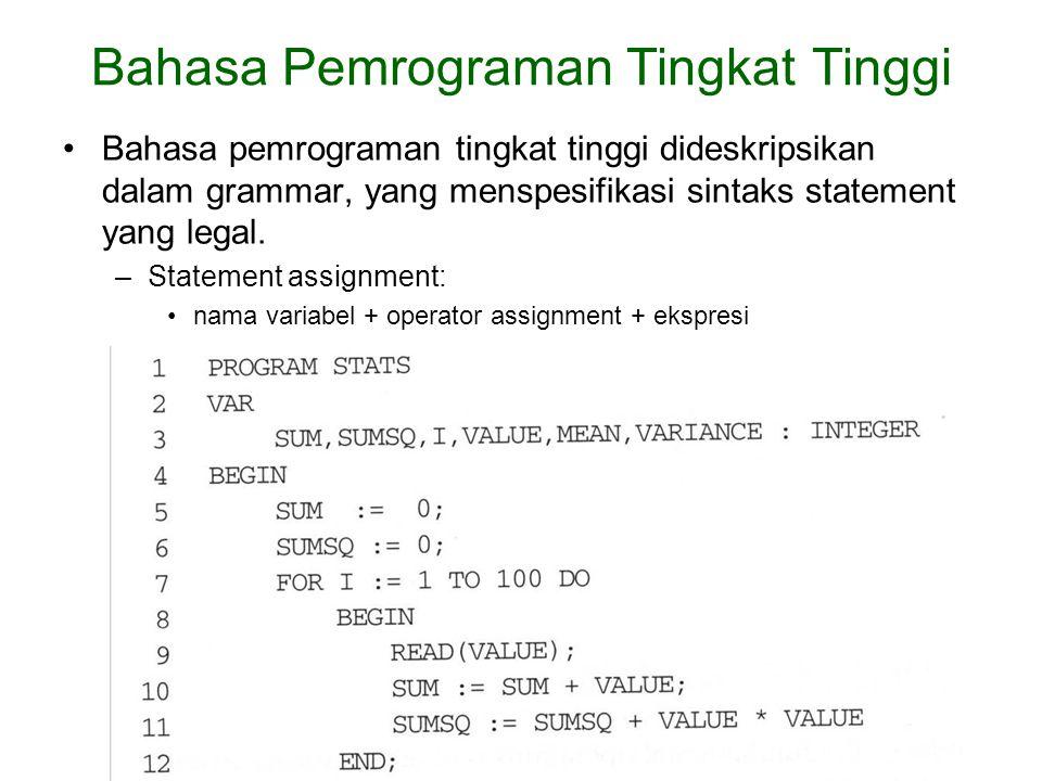 Algoritma Pengenalan Token