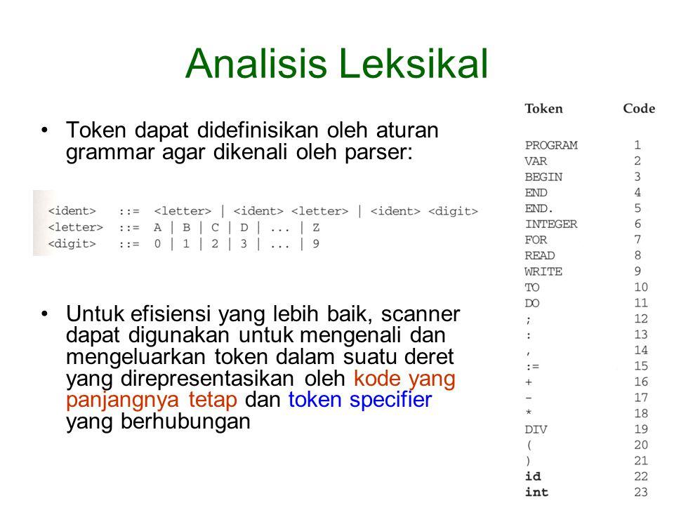 Analisis Leksikal Token dapat didefinisikan oleh aturan grammar agar dikenali oleh parser: Untuk efisiensi yang lebih baik, scanner dapat digunakan untuk mengenali dan mengeluarkan token dalam suatu deret yang direpresentasikan oleh kode yang panjangnya tetap dan token specifier yang berhubungan