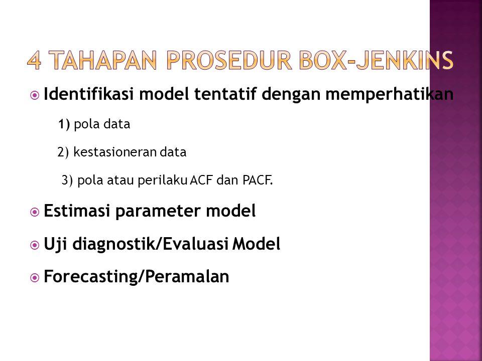  Identifikasi model tentatif dengan memperhatikan 1) pola data 2) kestasioneran data 3) pola atau perilaku ACF dan PACF.  Estimasi parameter model 