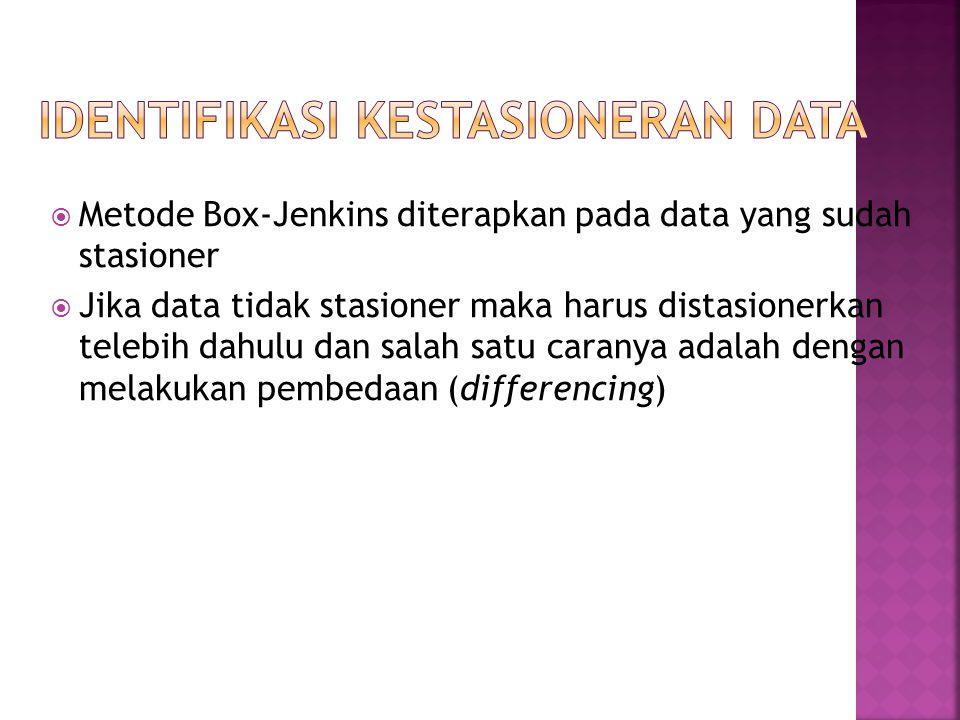  Metode Box-Jenkins diterapkan pada data yang sudah stasioner  Jika data tidak stasioner maka harus distasionerkan telebih dahulu dan salah satu car