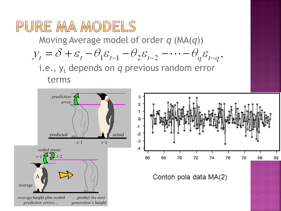 Autoregressive-moving average model of order p and q (ARMA(p,q)) i.e., y t depends on its p previous values and q previous random error terms Contoh pola data ARMA(1,1)