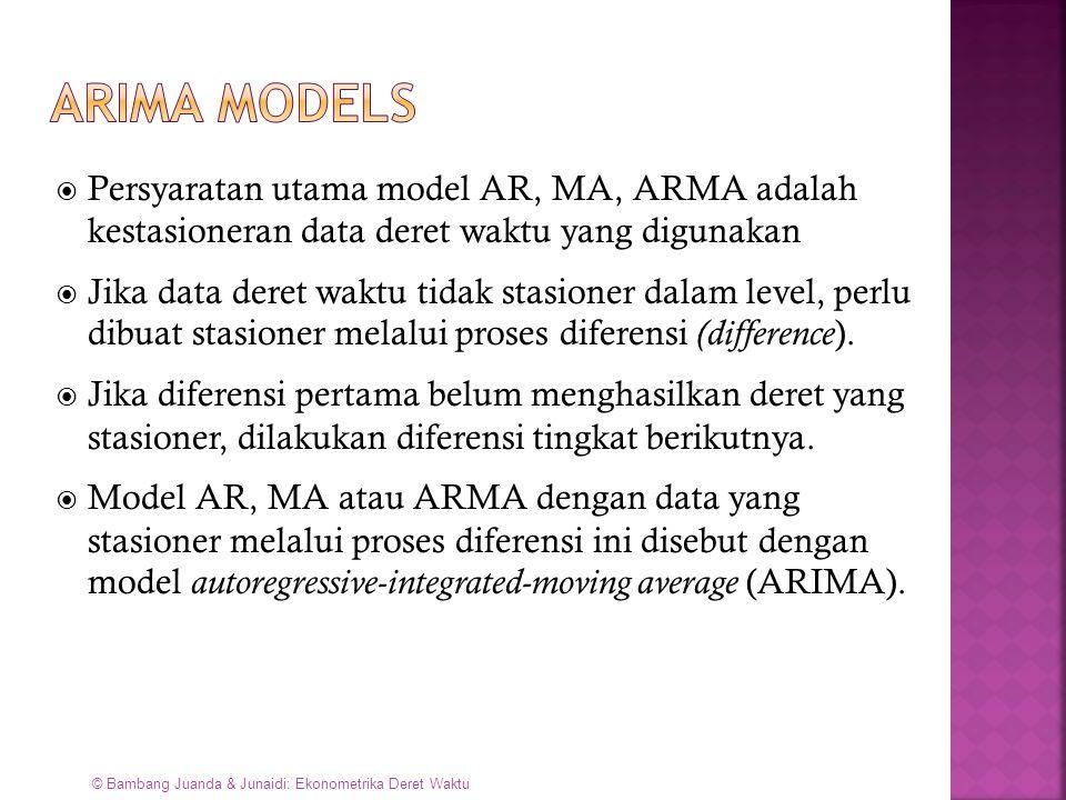  Persyaratan utama model AR, MA, ARMA adalah kestasioneran data deret waktu yang digunakan  Jika data deret waktu tidak stasioner dalam level, perlu