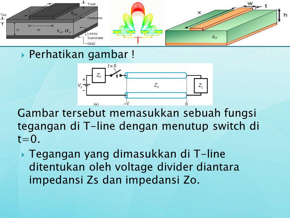  Perhatikan gambar ! Gambar tersebut memasukkan sebuah fungsi tegangan di T-line dengan menutup switch di t=0.  Tegangan yang dimasukkan di T-line d