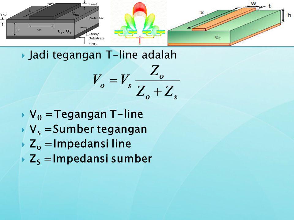  Jadi tegangan T-line adalah  V 0 =Tegangan T-line  V s =Sumber tegangan  Z o =Impedansi line  Z S =Impedansi sumber