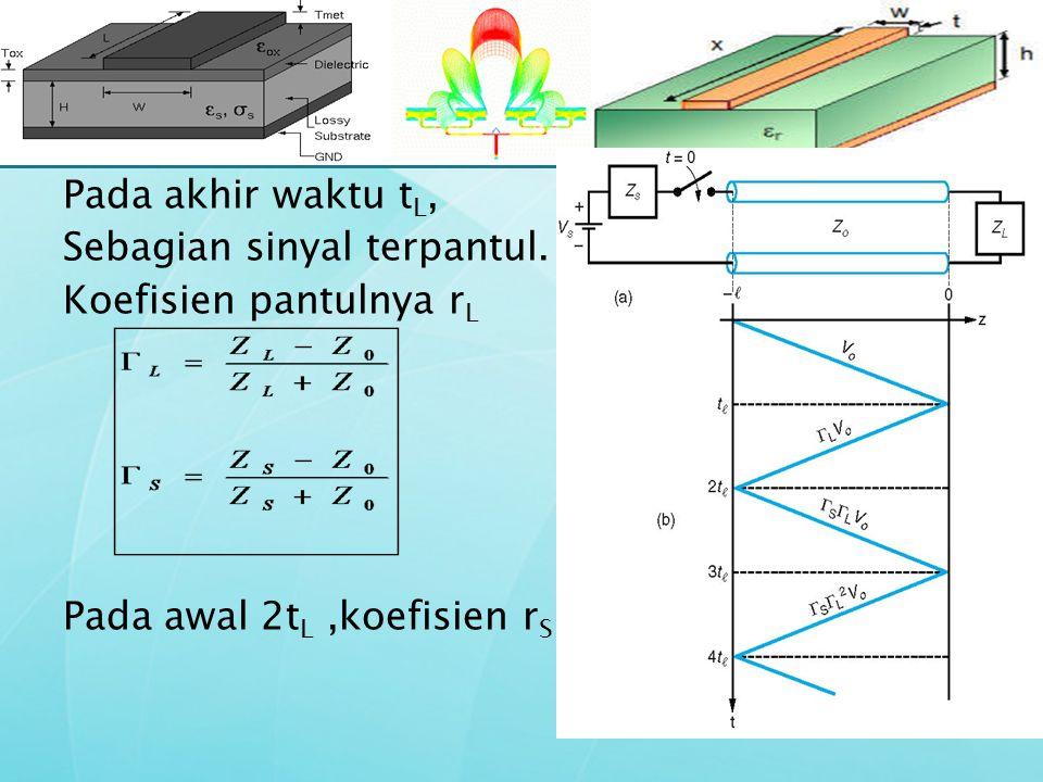 Pada akhir waktu t L, Sebagian sinyal terpantul. Koefisien pantulnya r L Pada awal 2t L,koefisien r S