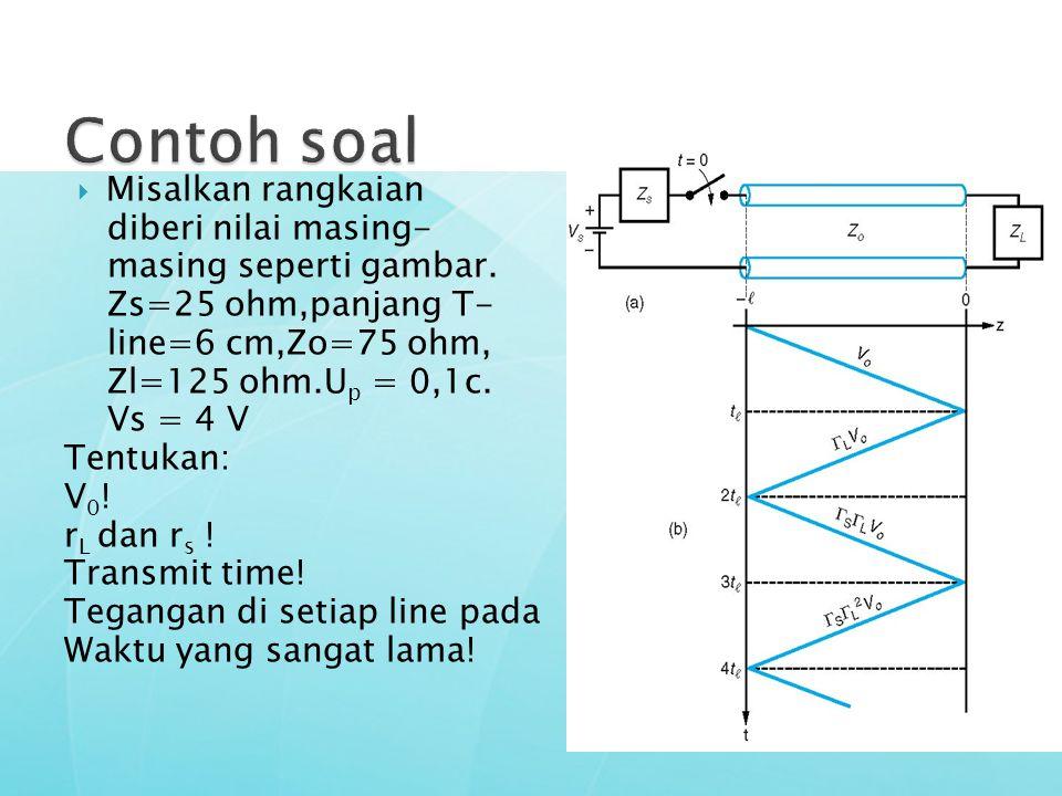  Misalkan rangkaian diberi nilai masing- masing seperti gambar. Zs=25 ohm,panjang T- line=6 cm,Zo=75 ohm, Zl=125 ohm.U p = 0,1c. Vs = 4 V Tentukan: V