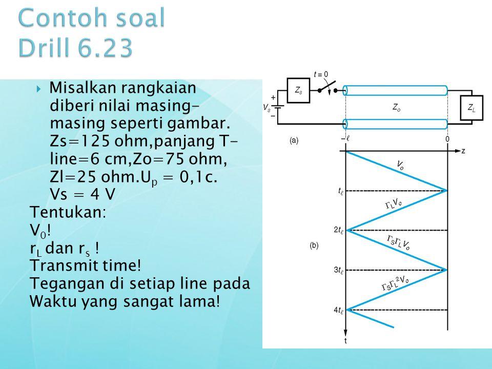  Misalkan rangkaian diberi nilai masing- masing seperti gambar. Zs=125 ohm,panjang T- line=6 cm,Zo=75 ohm, Zl=25 ohm.U p = 0,1c. Vs = 4 V Tentukan: V