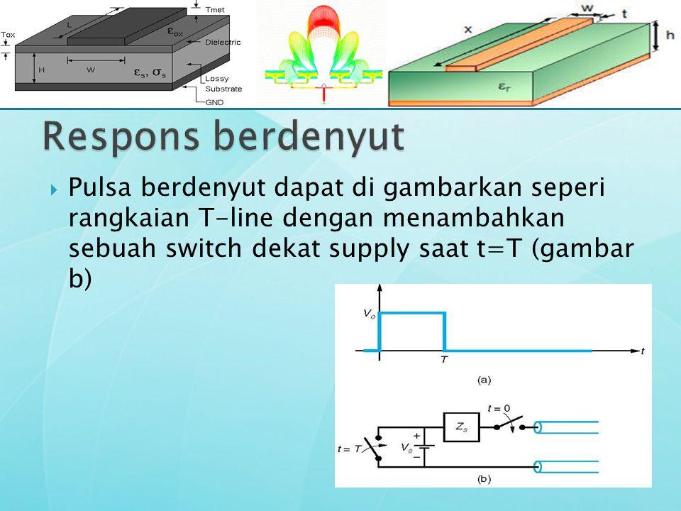  Pulsa berdenyut dapat di gambarkan seperi rangkaian T-line dengan menambahkan sebuah switch dekat supply saat t=T (gambar b)