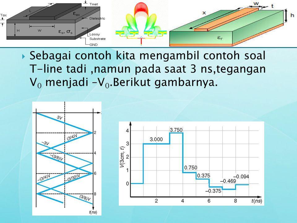  Sebagai contoh kita mengambil contoh soal T-line tadi,namun pada saat 3 ns,tegangan V 0 menjadi –V 0.Berikut gambarnya.